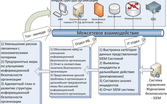 Атаманов Геннадий Альбертович - PDF