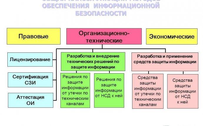 Презентация на тему: Рахимов Нематжон Рахимович доктор