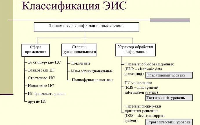 Примеры mrp систем